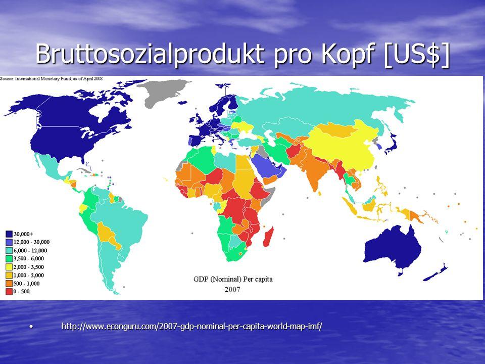 Bruttosozialprodukt pro Kopf [US$]